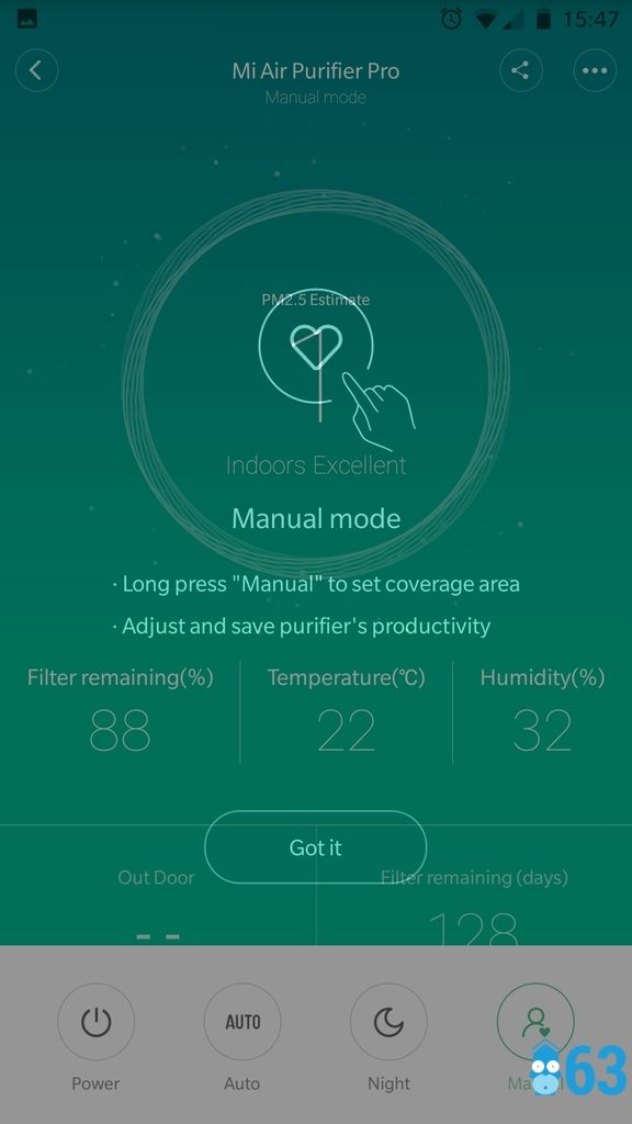 Purificateur d'air Xiaomi Pro