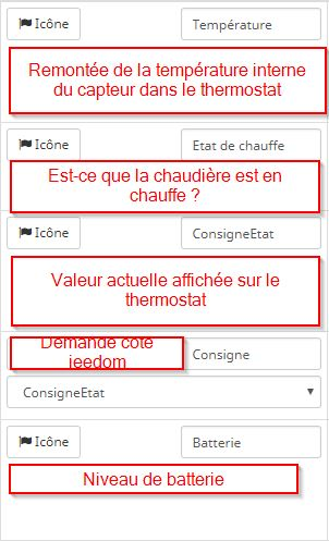 commande jeedom thermostat secure