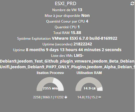 plugin_vmware_widget_ESXI